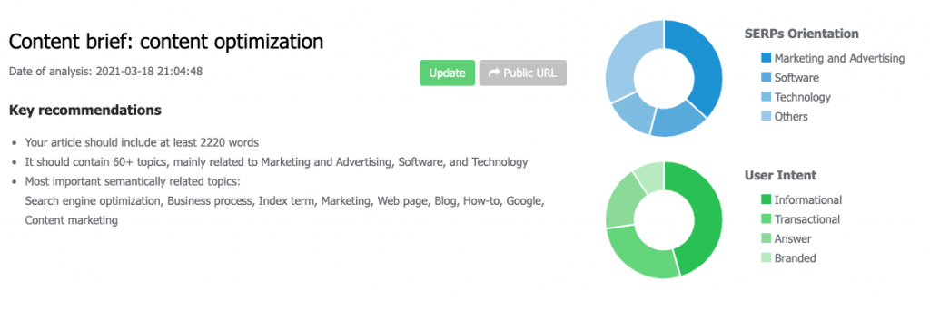 InLinks performs an initial analysis and produces key recommendations on word count, semantically related topics, and the topics and user intent in existing SERPs.